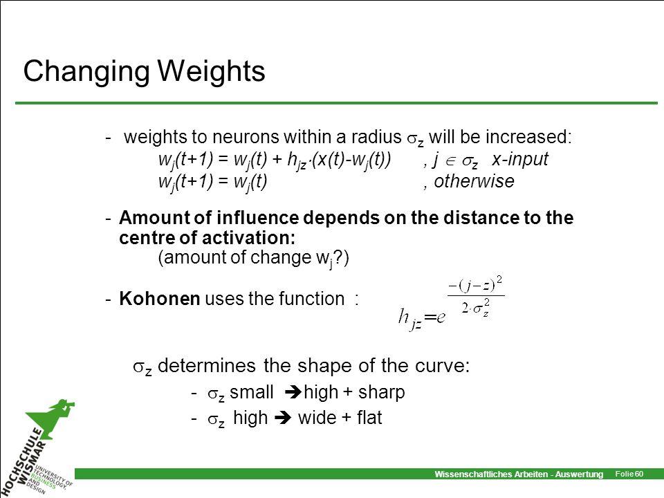 Wissenschaftliches Arbeiten - Auswertung Folie 60 Changing Weights - weights to neurons within a radius z will be increased: w j (t+1) = w j (t) + h j
