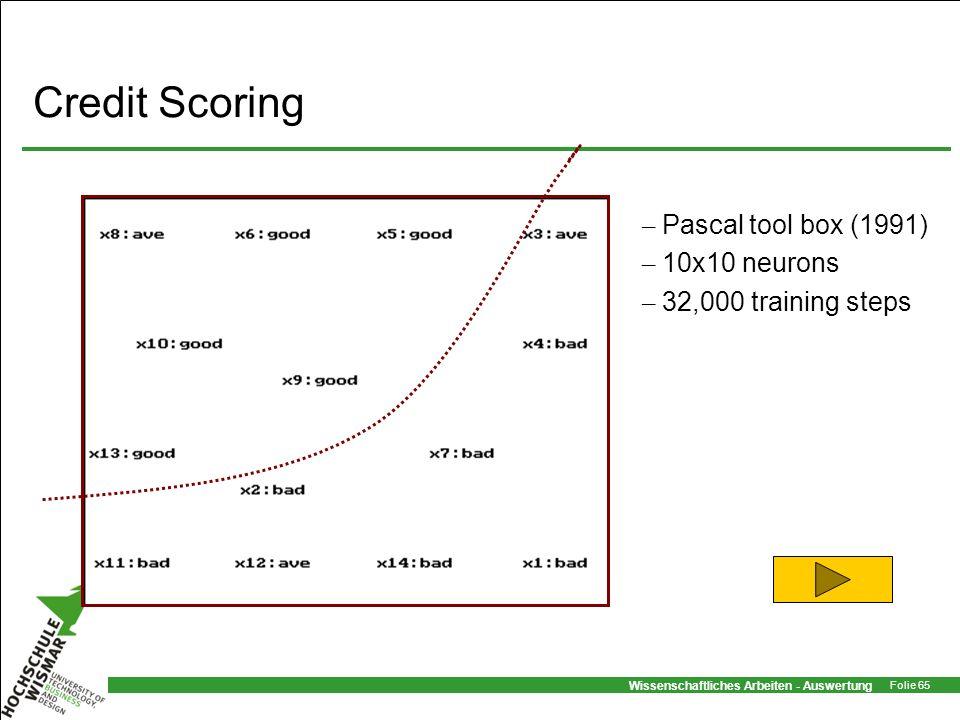 Wissenschaftliches Arbeiten - Auswertung Folie 65 Credit Scoring – Pascal tool box (1991) – 10x10 neurons – 32,000 training steps