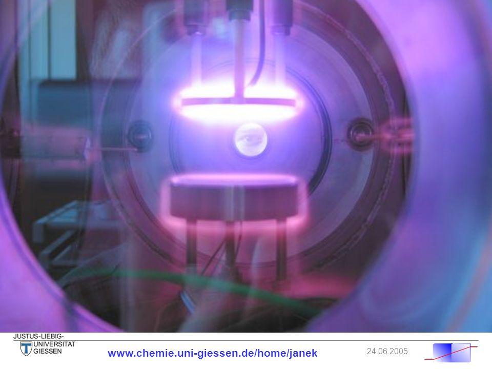 AG Janek – Oxidische Materialien: ZrO 2 24.06.2005 www.chemie.uni-giessen.de/home/janek