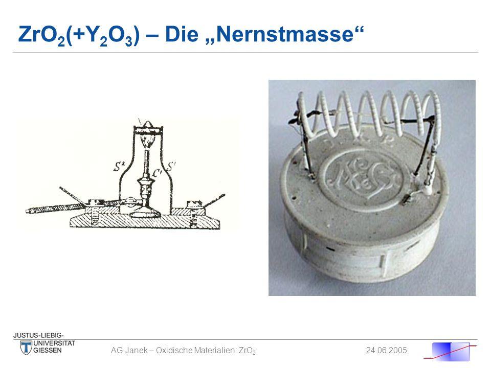 AG Janek – Oxidische Materialien: ZrO 2 24.06.2005 ZrO 2 (+Y 2 O 3 ) – Die Nernstmasse