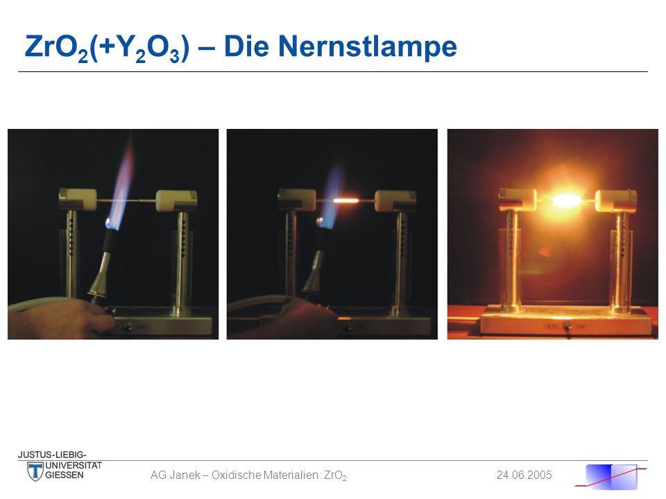 AG Janek – Oxidische Materialien: ZrO 2 24.06.2005 ZrO 2 (+Y 2 O 3 ) – Die Nernstlampe