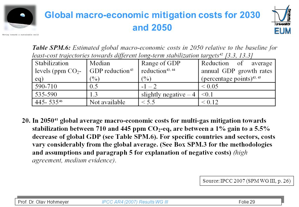 Prof. Dr. Olav Hohmeyer IPCC AR4 (2007) Results WG III Folie 29 Global macro-economic mitigation costs for 2030 and 2050 Source: IPCC 2007 (SPM WG III