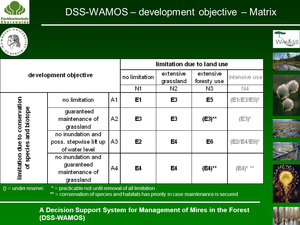 A Decision Support System for Management of Mires in the Forest (DSS-WAMOS) DSS-WAMOS – development objective – Matrix () = under reserve: * = practic