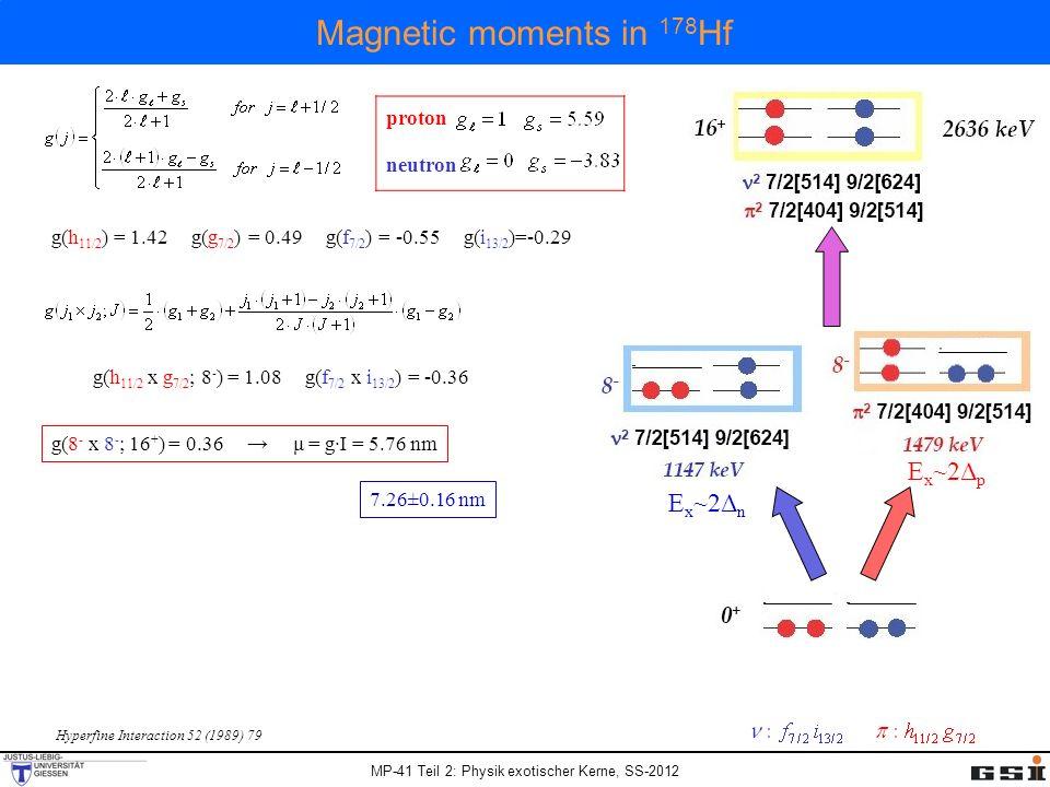 MP-41 Teil 2: Physik exotischer Kerne, SS-2012 Magnetic moments in 178 Hf E x ~2Δ n E x ~2Δ p proton neutron g(h 11/2 ) = 1.42 g(g 7/2 ) = 0.49 g(f 7/