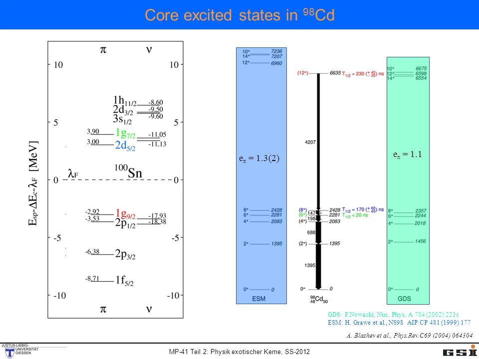 MP-41 Teil 2: Physik exotischer Kerne, SS-2012 Core excited states in 98 Cd A. Blazhev et al., Phys.Rev.C69 (2004) 064304 e π = 1.3(2) e π = 1.1 GDS: