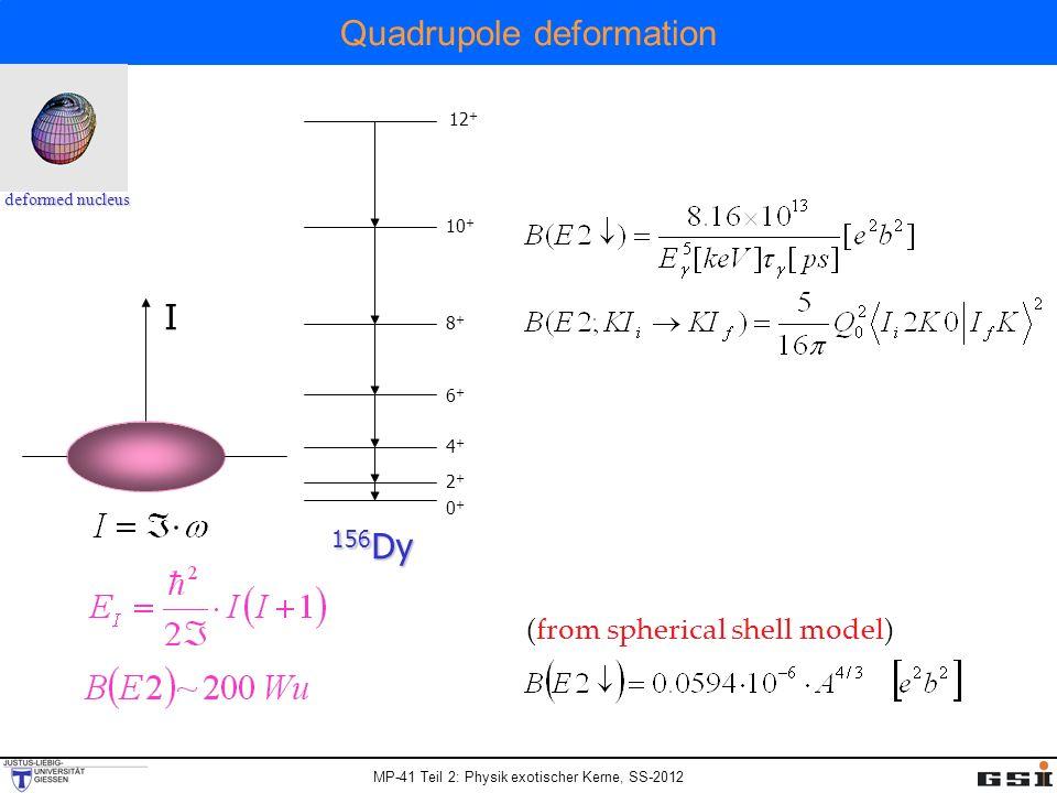 MP-41 Teil 2: Physik exotischer Kerne, SS-2012 Quadrupole deformation deformed nucleus 12 + 10 + 4+4+ 6+6+ 8+8+ 0+0+ 2+2+ 156 Dy I (from spherical she