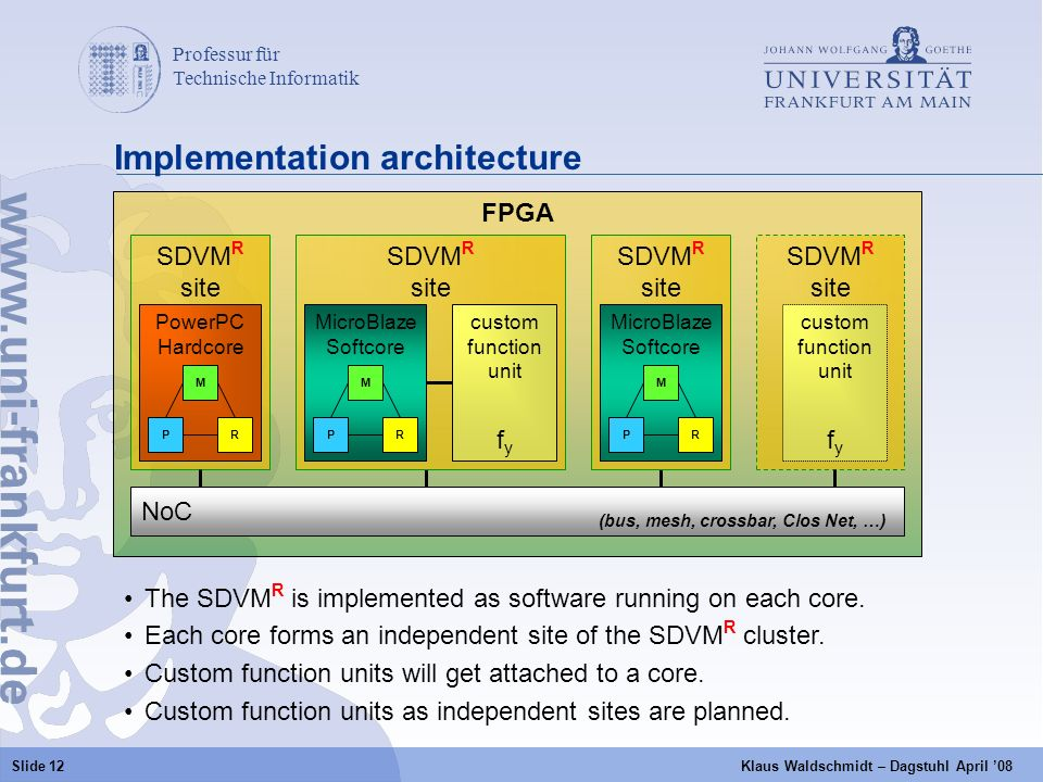 Professur für Technische Informatik a Slide 12 Klaus Waldschmidt – Dagstuhl April 08 FPGA Implementation architecture SDVM R site NoC SDVM R site The SDVM R is implemented as software running on each core.