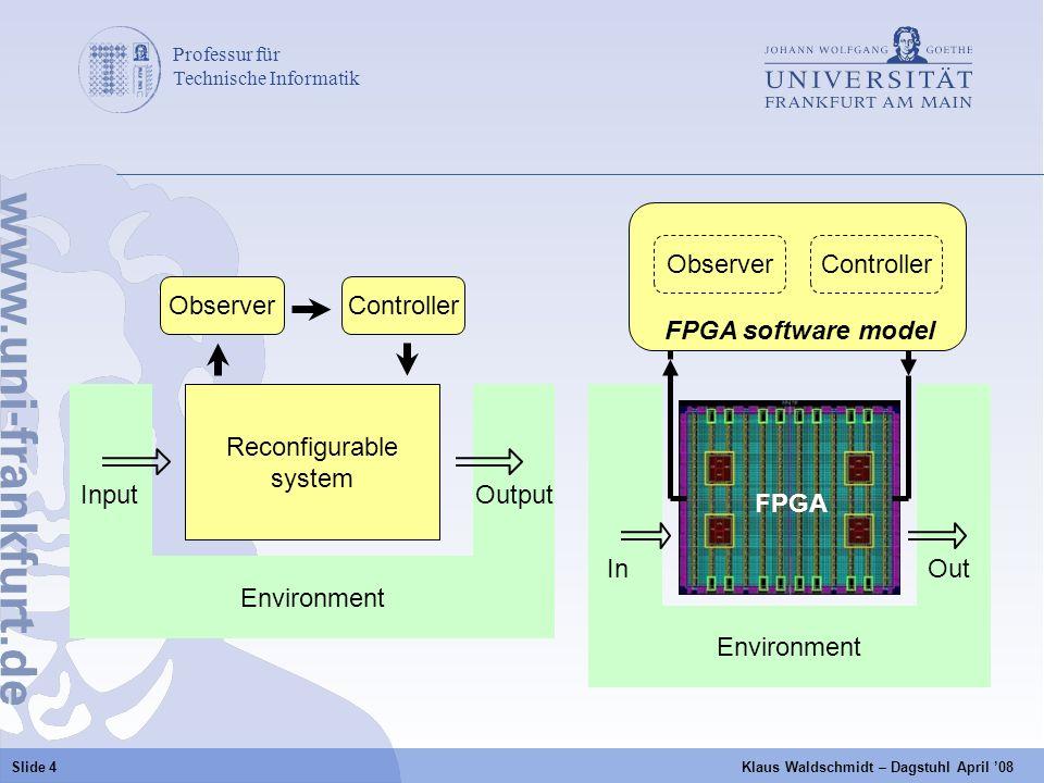 Professur für Technische Informatik a Slide 4 Klaus Waldschmidt – Dagstuhl April 08 FPGA ObserverController FPGA software model Environment InOut Environment Reconfigurable system InputOutput ObserverController