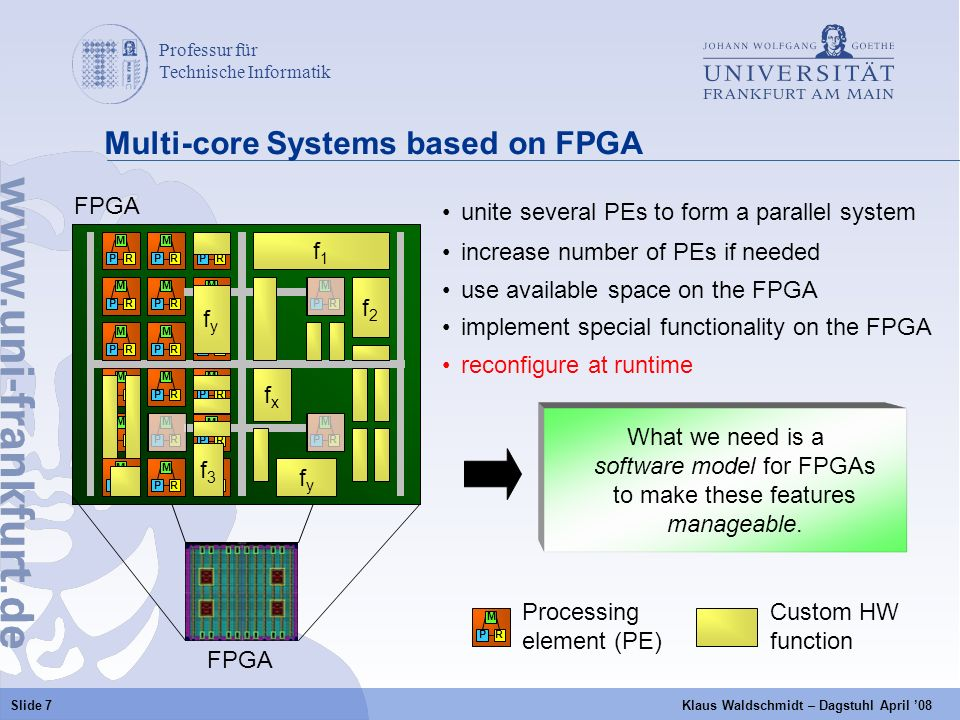 Professur für Technische Informatik a Slide 7 Klaus Waldschmidt – Dagstuhl April 08 Multi-core Systems based on FPGA fxfx f1f1 f2f2 fyfy Processing element (PE) Custom HW function FPGA unite several PEs to form a parallel system increase number of PEs if needed use available space on the FPGA implement special functionality on the FPGA reconfigure at runtime M PR M PR M PR M PR M PR M PR M PR M PR M PR M PR M PR M PR M PR M PR M PR M PR What we need is a software model for FPGAs to make these features manageable.