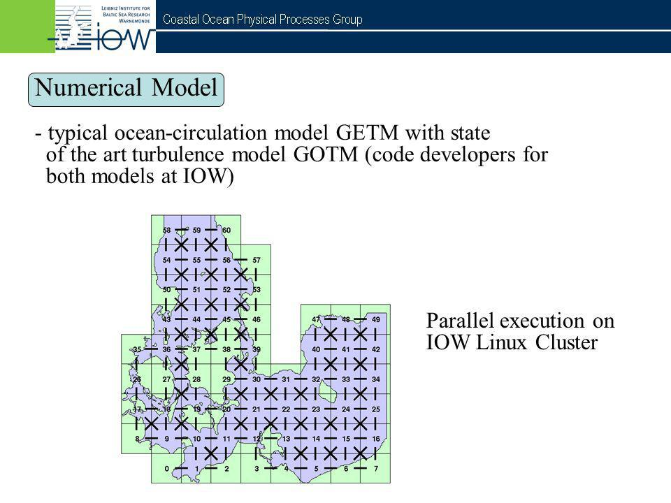 QuantAS - Off Numerical Model - typical ocean-circulation model GETM with state of the art turbulence model GOTM (code developers for both models at I