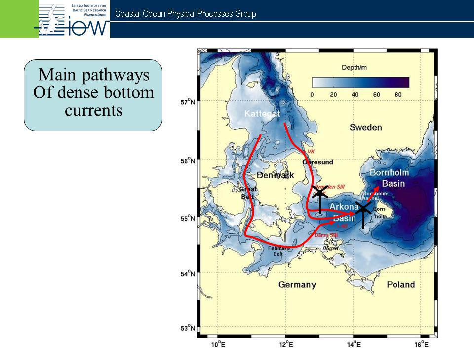 QuantAS - Off Main pathways Of dense bottom currents