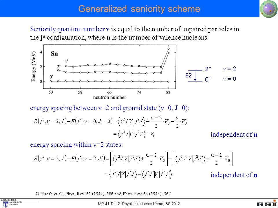 MP-41 Teil 2: Physik exotischer Kerne, SS-2012 Generalized seniority scheme G. Racah et al., Phys. Rev. 61 (1942), 186 and Phys. Rev. 63 (1943), 367 S
