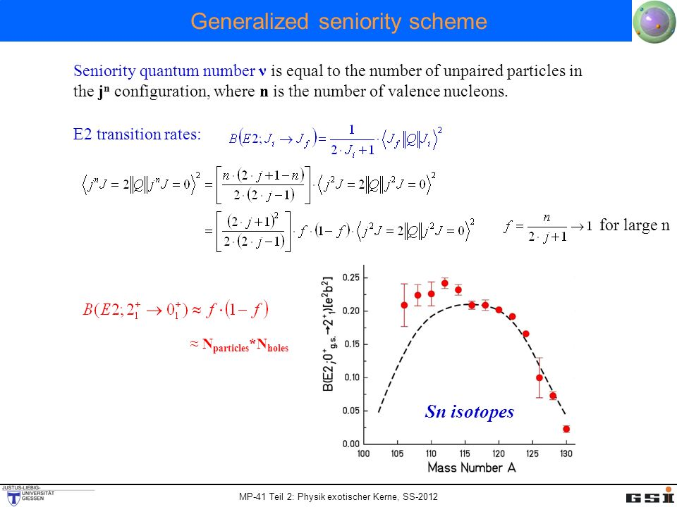 MP-41 Teil 2: Physik exotischer Kerne, SS-2012 Generalized seniority scheme Seniority quantum number ν is equal to the number of unpaired particles in