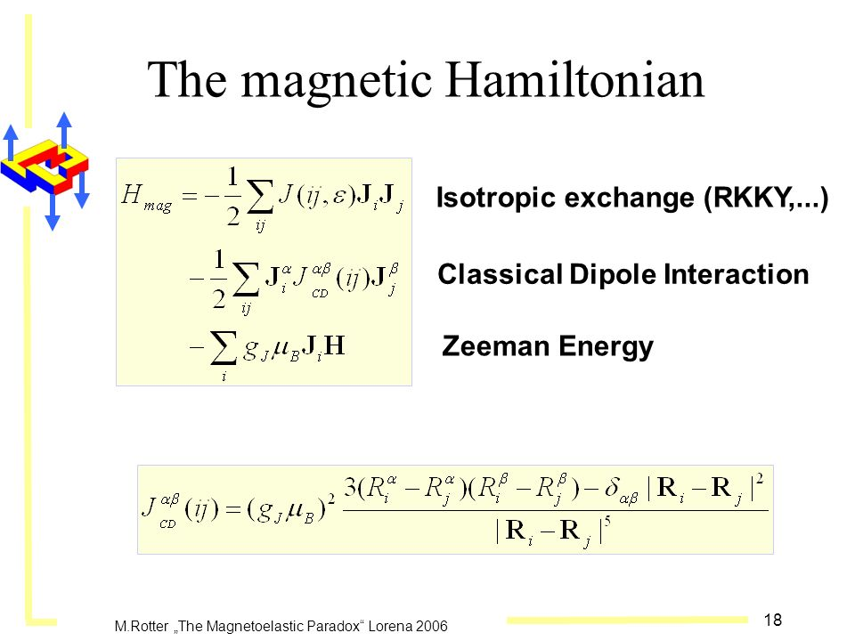 18 M.Rotter The Magnetoelastic Paradox Lorena 2006 The magnetic Hamiltonian Isotropic exchange (RKKY,...) Classical Dipole Interaction Zeeman Energy