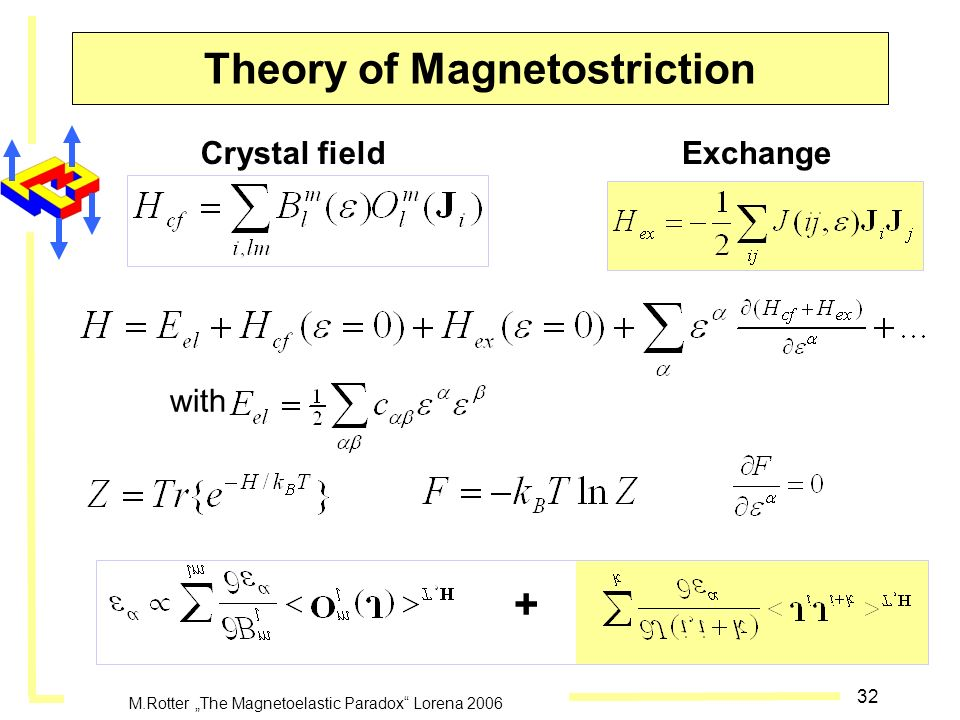 32 M.Rotter The Magnetoelastic Paradox Lorena 2006 Theory of Magnetostriction Crystal fieldExchange + with
