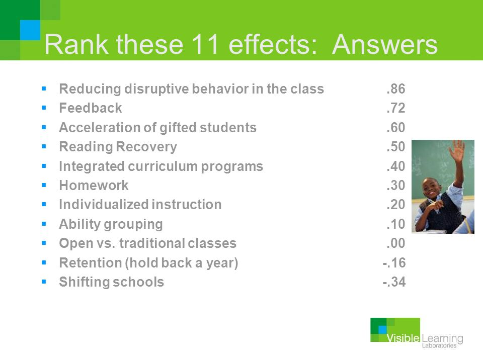 Rank these 11 effects: Answers Reducing disruptive behavior in the class.86 Feedback.72 Acceleration of gifted students.60 Reading Recovery.50 Integra