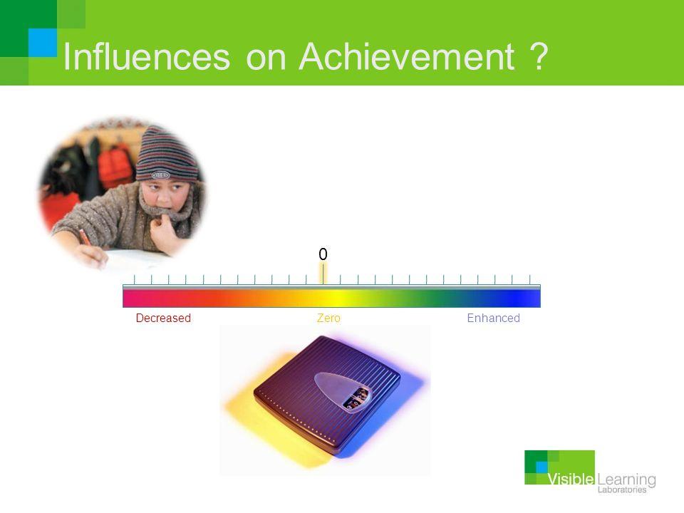 Influences on Achievement ? DecreasedEnhancedZero 0
