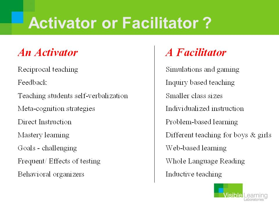Activator or Facilitator ?