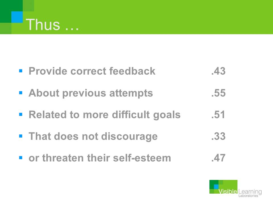 Thus … Provide correct feedback.43 About previous attempts.55 Related to more difficult goals.51 That does not discourage.33 or threaten their self-es