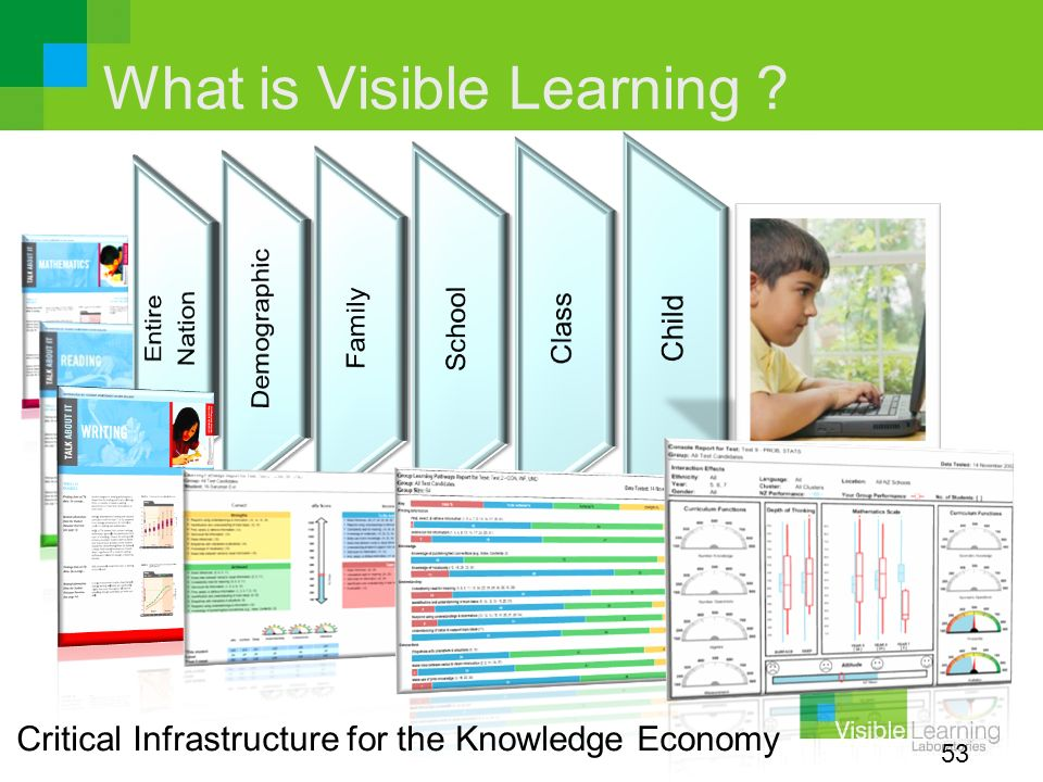 What is Visible Learning ? 53 Critical Infrastructure for the Knowledge Economy