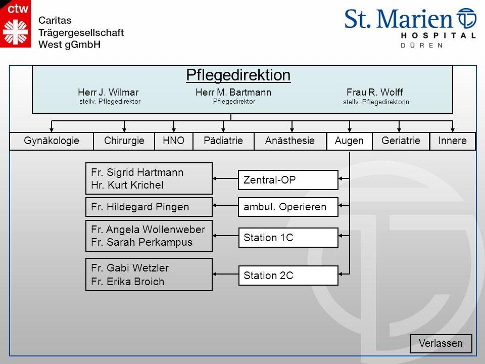 Zentral-OP Fr. Sigrid Hartmann Hr. Kurt Krichel Station 2C Fr. Gabi Wetzler Fr. Erika Broich Verlassen ambul. OperierenFr. Hildegard Pingen InnereGeri