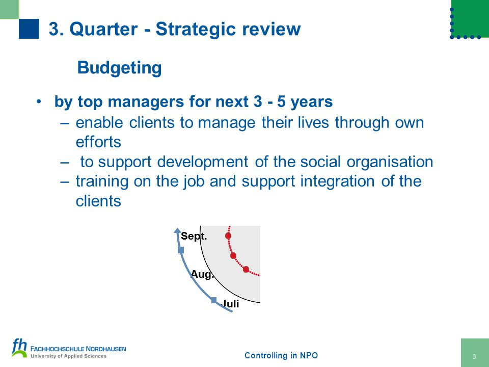 Controlling in NPO 3 3. Quarter - Strategic review Budgeting Dez.