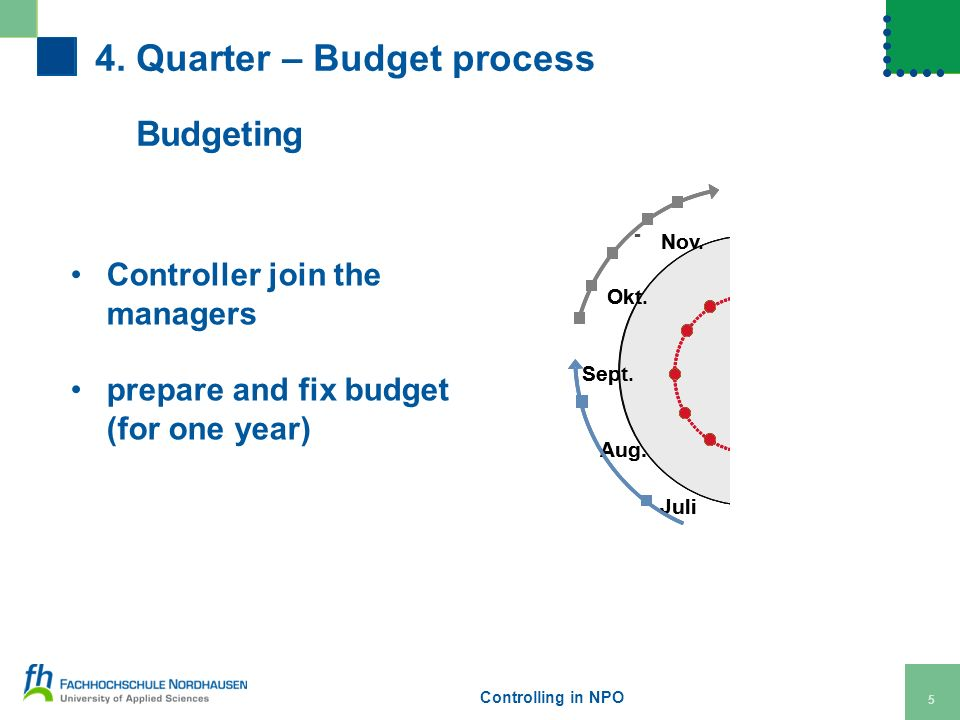 Controlling in NPO 5 4. Quarter – Budget process Budgeting Dez.