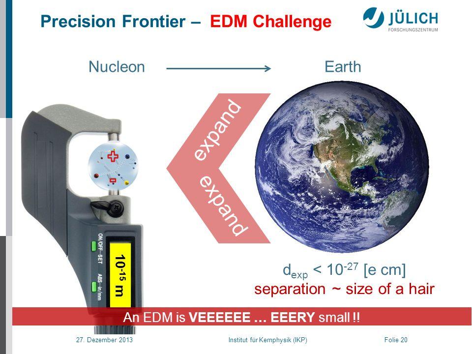 27. Dezember 2013 Institut für Kernphysik (IKP) Folie 20 An EDM is VEEEEEE … EEERY small !.