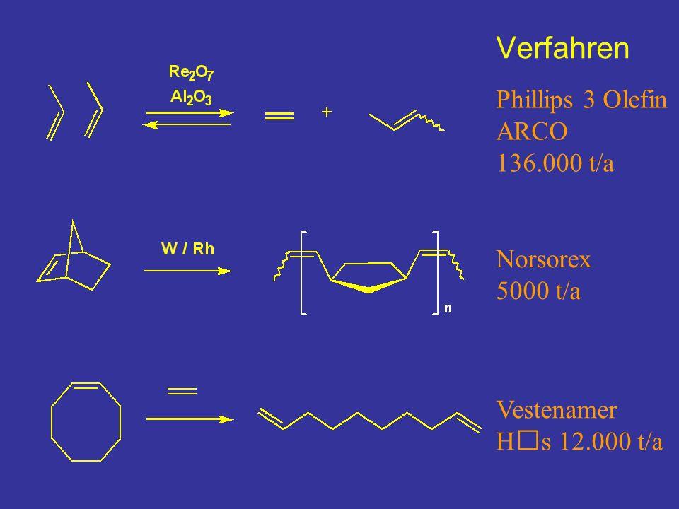 Phillips 3 Olefin ARCO 136.000 t/a Norsorex 5000 t/a Vestenamer H s 12.000 t/a Verfahren