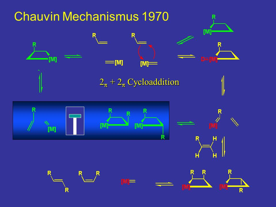Chauvin Mechanismus 1970 2 + 2 Cycloaddition 15 kcal