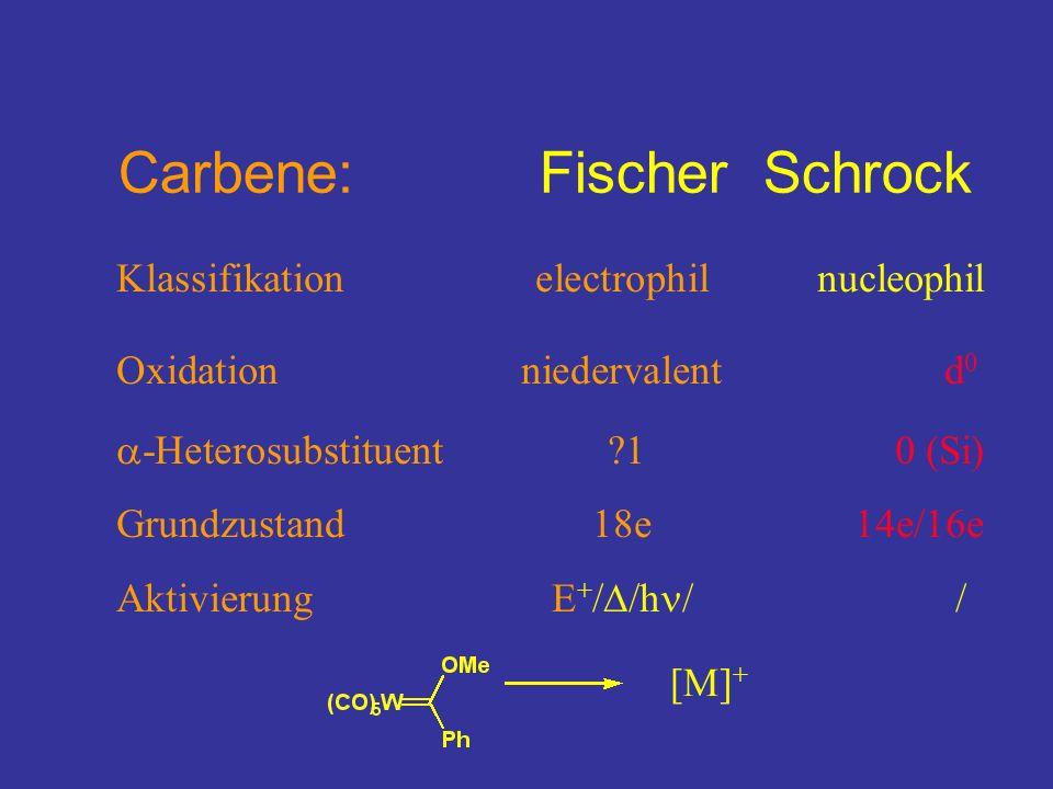 Carbene:Fischer Schrock Klassifikationelectrophil nucleophil Oxidationniedervalentd 0 -Heterosubstituent ?1 0 (Si) Grundzustand18e14e/16e AktivierungE