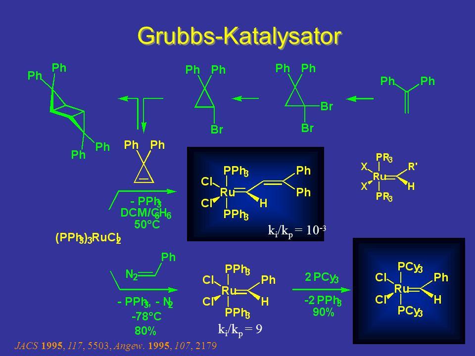 Grubbs-Katalysator JACS 1995, 117, 5503, Angew. 1995, 107, 2179 k i /k p = 10 - 3 k i /k p = 9