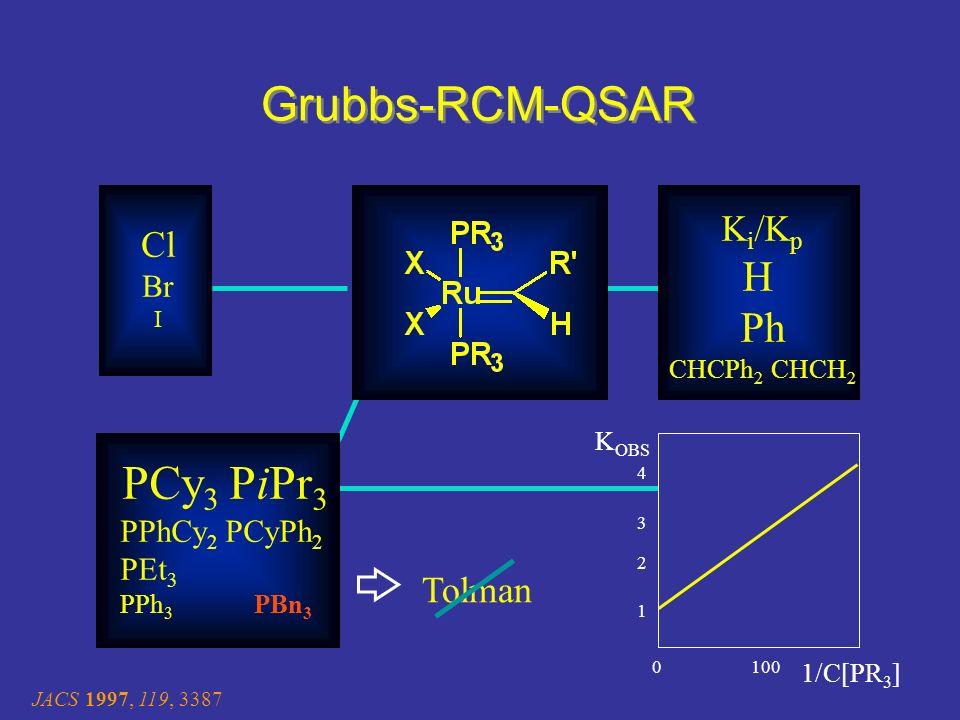 Grubbs-RCM-QSAR JACS 1997, 119, 3387 Cl Br I K i /K p H Ph CHCPh 2 CHCH 2 PCy 3 PiPr 3 PPhCy 2 PCyPh 2 PEt 3 PPh 3 PBn 3 Tolman 0100 1 2 3 4 1/C[PR 3