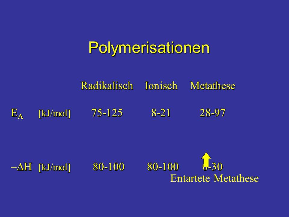 Polymerisationen RadikalischIonischMetathese E A [kJ/mol] 75-1258-2128-97 H [kJ/mol] 80-100 80-1000-30 H [kJ/mol] 80-100 80-1000-30 Entartete Metathes