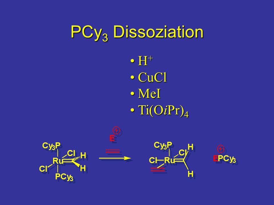H +H + CuClCuCl MeIMeI Ti(OiPr) 4Ti(OiPr) 4 PCy 3 Dissoziation