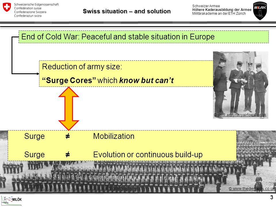 Schweizer Armee Höhere Kaderausbildung der Armee Militärakademie an der ETH Zürich 3 Swiss situation – and solution End of Cold War: Peaceful and stab