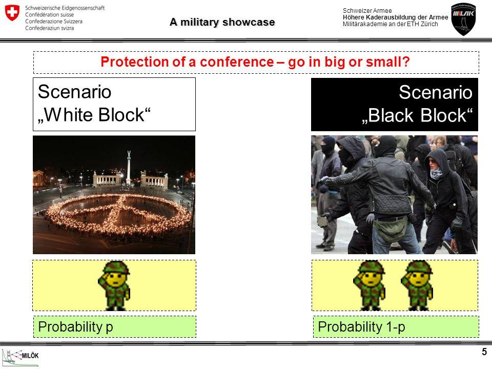 Schweizer Armee Höhere Kaderausbildung der Armee Militärakademie an der ETH Zürich 5 A military showcase Scenario White Block Scenario Black Block Pro