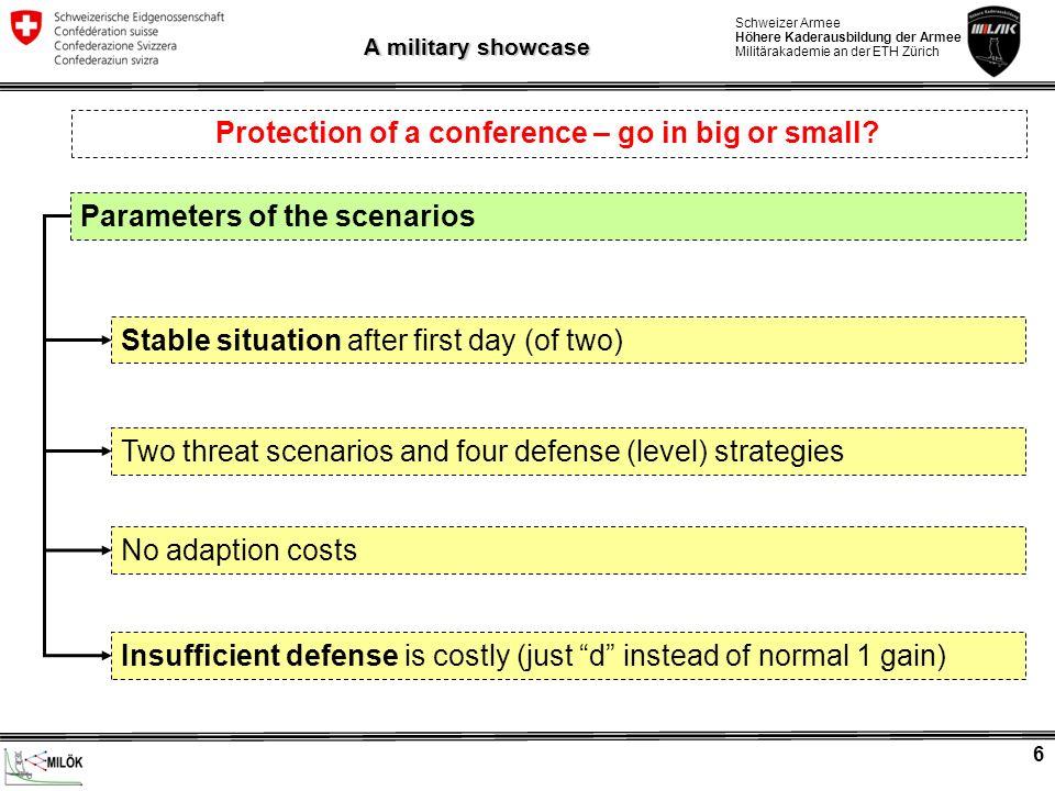 Schweizer Armee Höhere Kaderausbildung der Armee Militärakademie an der ETH Zürich 6 Parameters of the scenarios Two threat scenarios and four defense