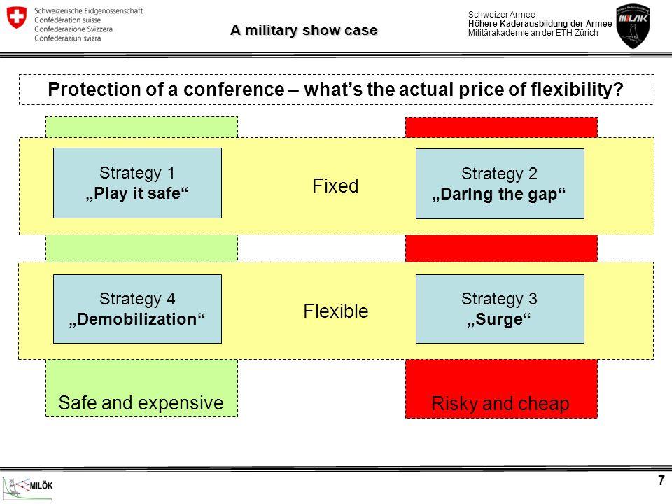 Schweizer Armee Höhere Kaderausbildung der Armee Militärakademie an der ETH Zürich 8 A military show case Strategy 1 – Play it safe Expected Value = p ·(1-k+1-k)+(1-p)·(1-k+1-k) p k k 1 1 day 0 1-p k k 1 1 day 1 day 2