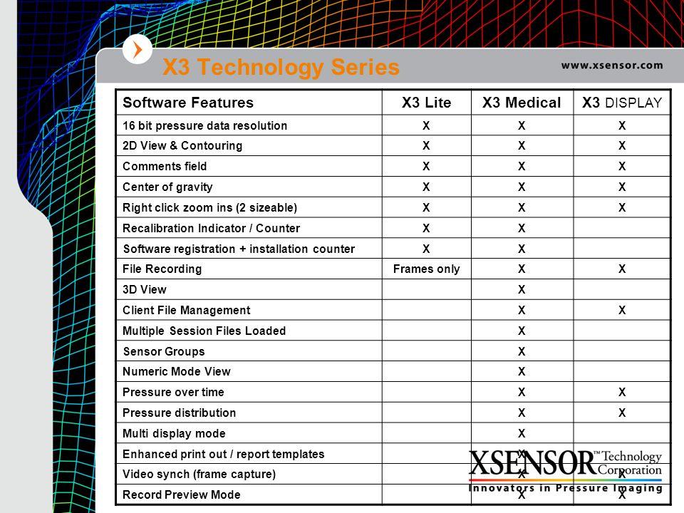 X3 Technology Series Software FeaturesX3 LiteX3 MedicalX3 DISPLAY 16 bit pressure data resolutionXXX 2D View & ContouringXXX Comments fieldXXX Center