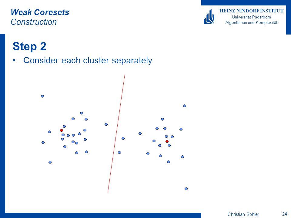 Christian Sohler 24 HEINZ NIXDORF INSTITUT Universität Paderborn Algorithmen und Komplexität Weak Coresets Construction Step 2 Consider each cluster s