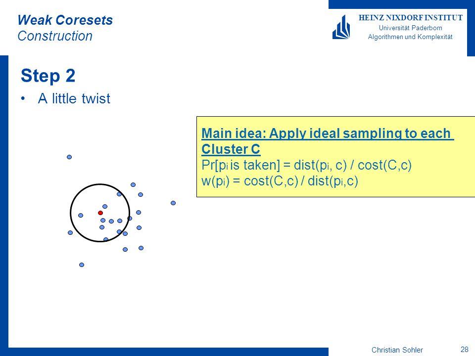 Christian Sohler 28 HEINZ NIXDORF INSTITUT Universität Paderborn Algorithmen und Komplexität Weak Coresets Construction Step 2 A little twist Main ide