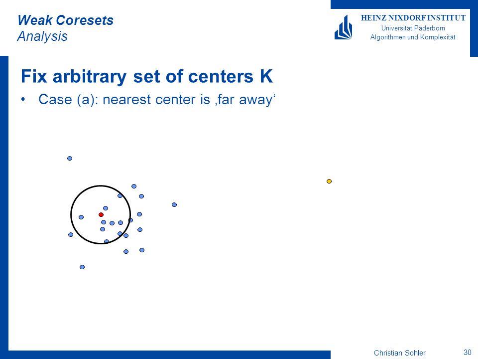 Christian Sohler 30 HEINZ NIXDORF INSTITUT Universität Paderborn Algorithmen und Komplexität Weak Coresets Analysis Fix arbitrary set of centers K Cas