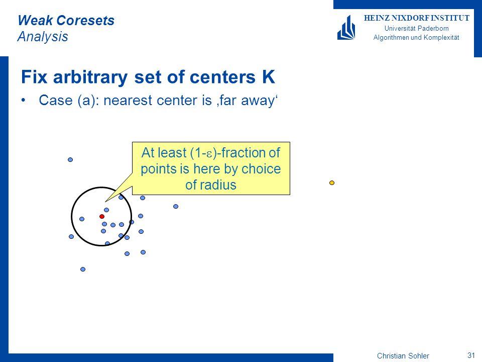 Christian Sohler 31 HEINZ NIXDORF INSTITUT Universität Paderborn Algorithmen und Komplexität Weak Coresets Analysis Fix arbitrary set of centers K Cas