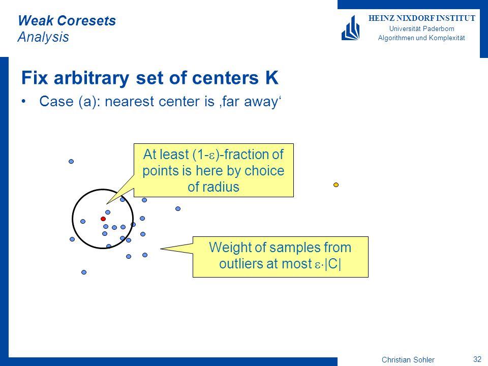 Christian Sohler 32 HEINZ NIXDORF INSTITUT Universität Paderborn Algorithmen und Komplexität Weak Coresets Analysis Fix arbitrary set of centers K Cas