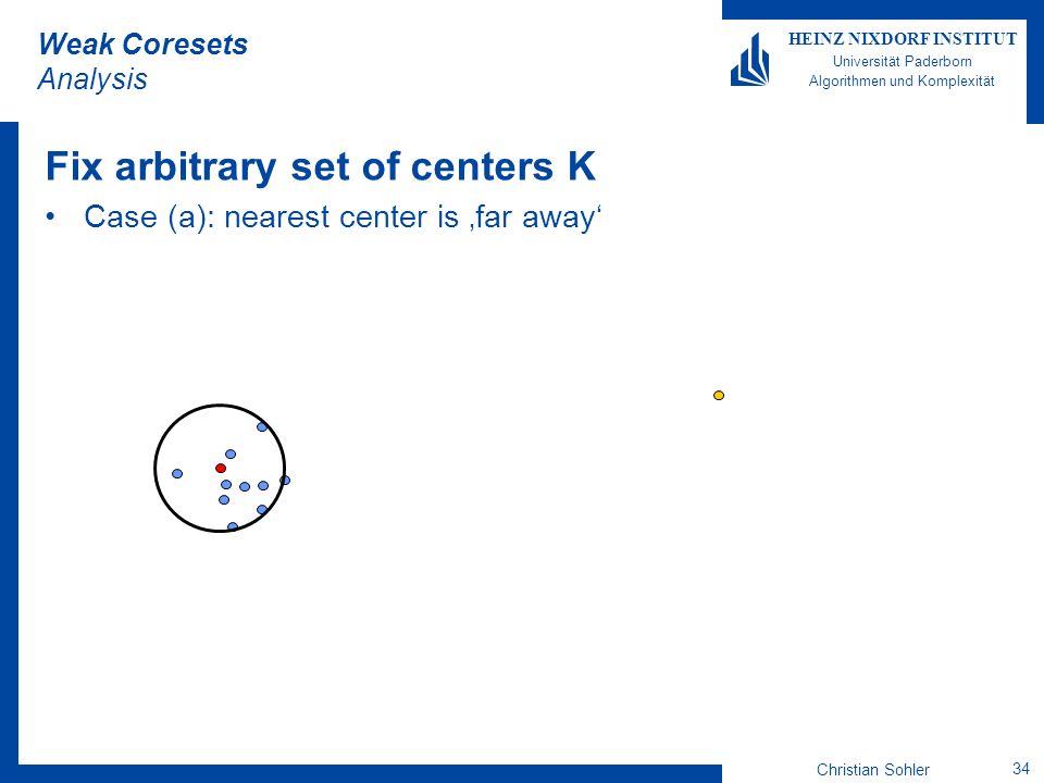 Christian Sohler 34 HEINZ NIXDORF INSTITUT Universität Paderborn Algorithmen und Komplexität Weak Coresets Analysis Fix arbitrary set of centers K Cas