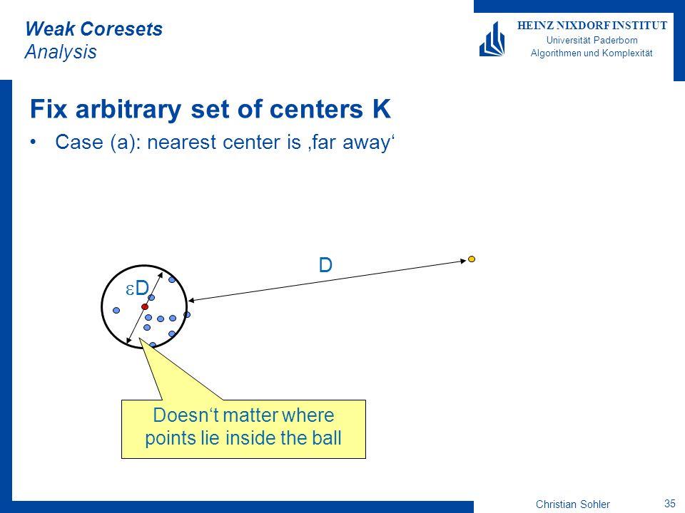 Christian Sohler 35 HEINZ NIXDORF INSTITUT Universität Paderborn Algorithmen und Komplexität Weak Coresets Analysis Fix arbitrary set of centers K Cas