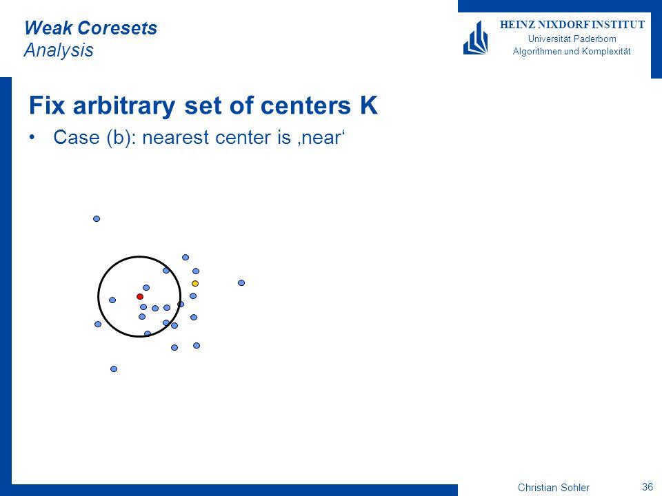 Christian Sohler 36 HEINZ NIXDORF INSTITUT Universität Paderborn Algorithmen und Komplexität Weak Coresets Analysis Fix arbitrary set of centers K Cas