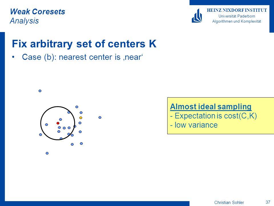 Christian Sohler 37 HEINZ NIXDORF INSTITUT Universität Paderborn Algorithmen und Komplexität Weak Coresets Analysis Fix arbitrary set of centers K Cas