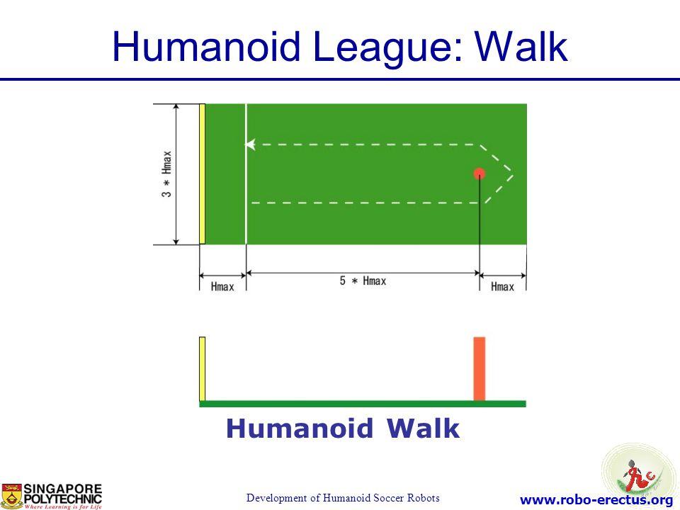 www.robo-erectus.org Development of Humanoid Soccer Robots Humanoid Walk Humanoid League: Walk